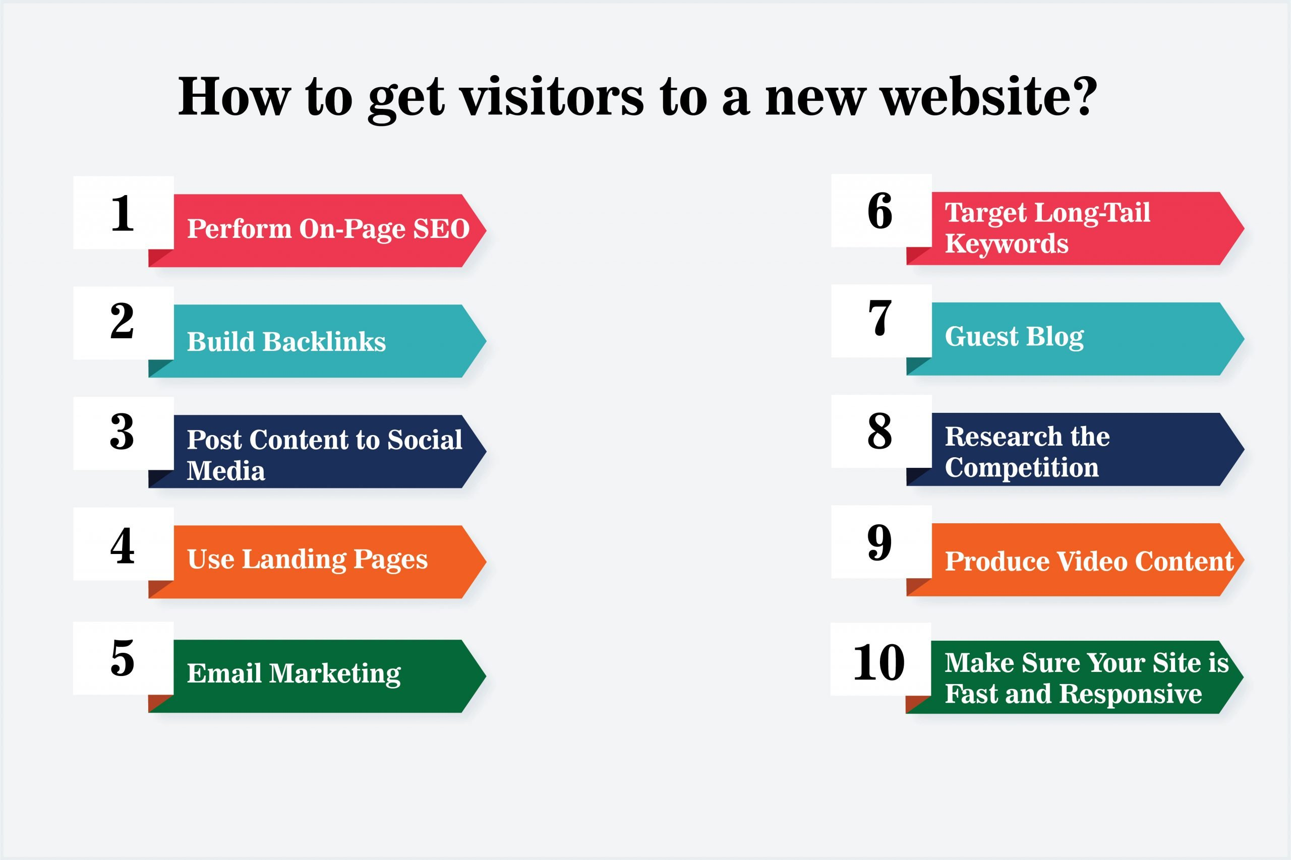 How to get visitors to a new website