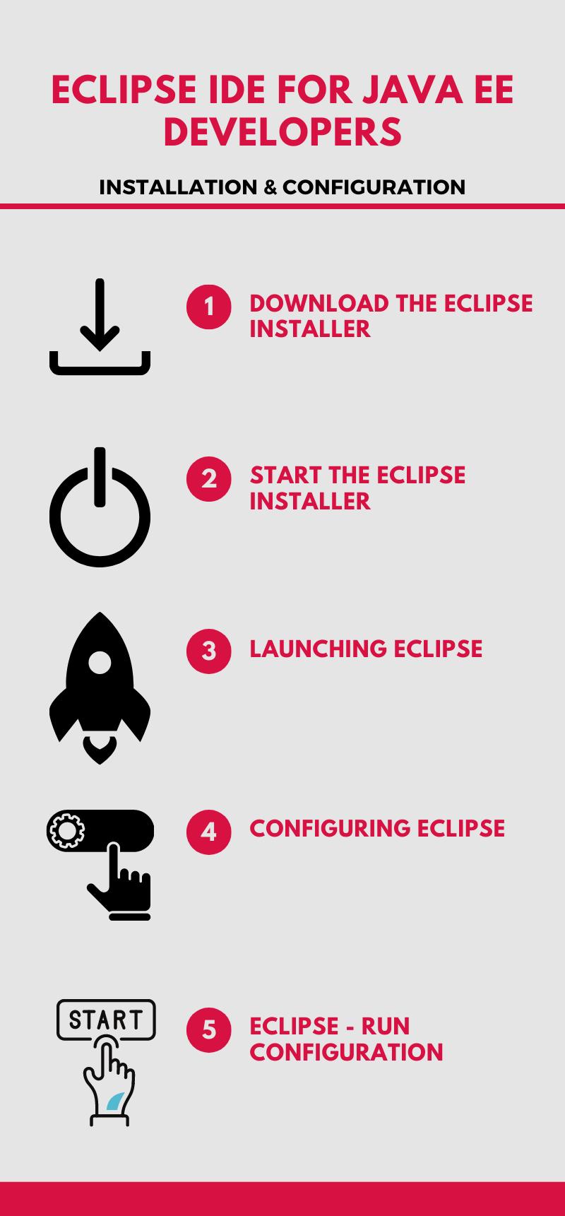 eclipse ide for java ee developer infographic