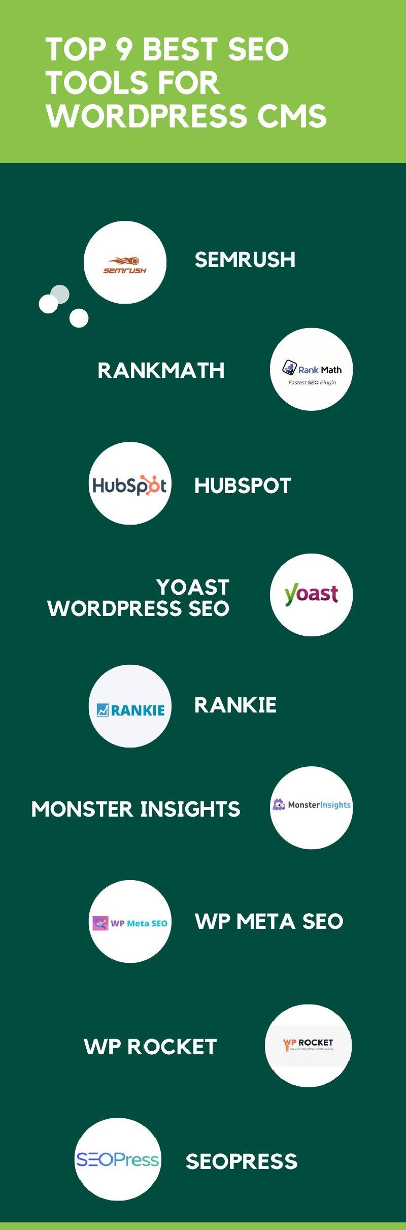 best seo tools for wordpress cms