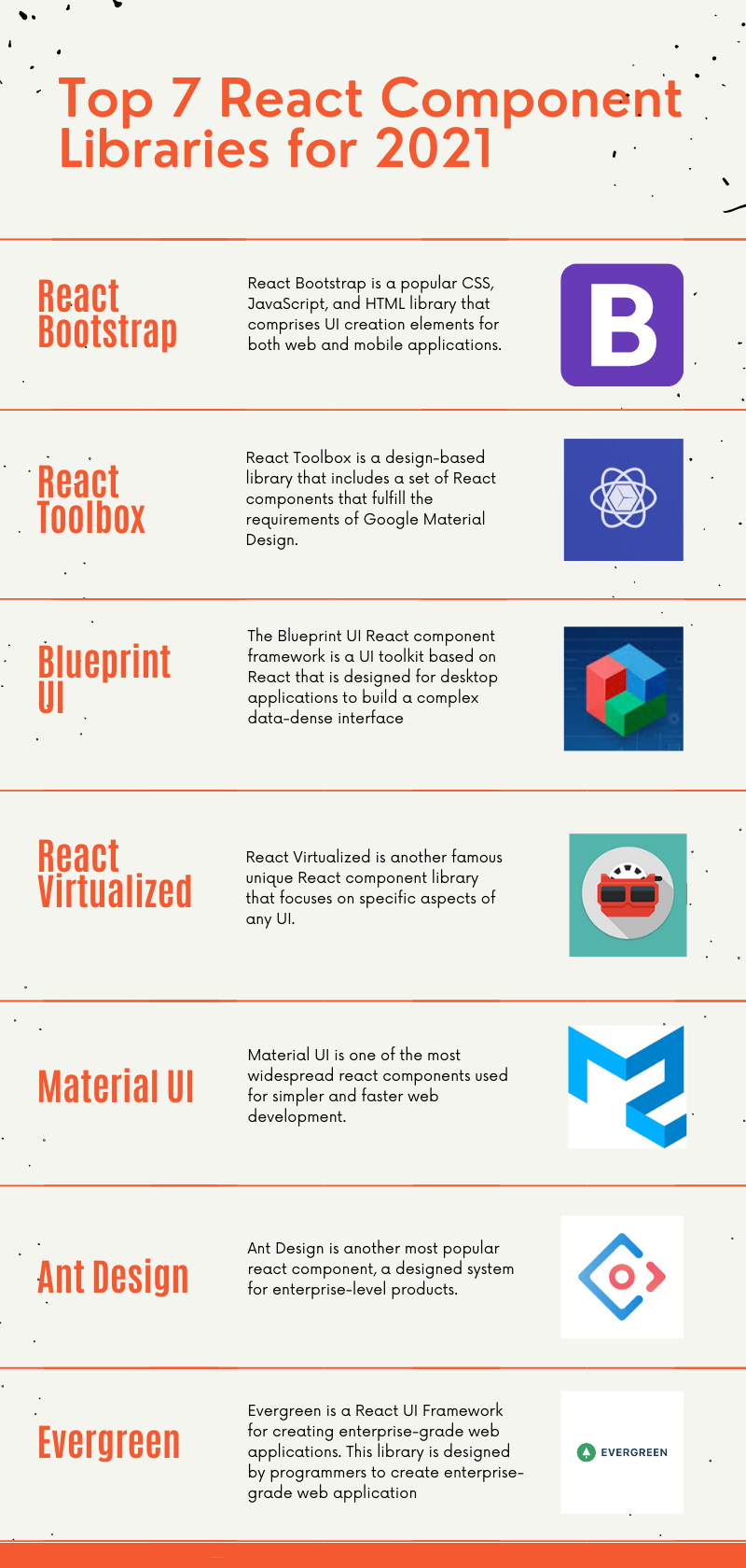 react component libraries infographic