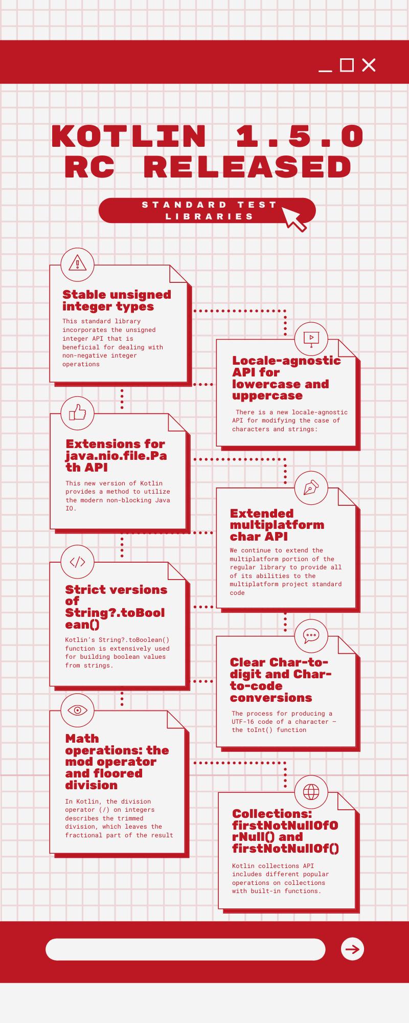 kotlin released infographic