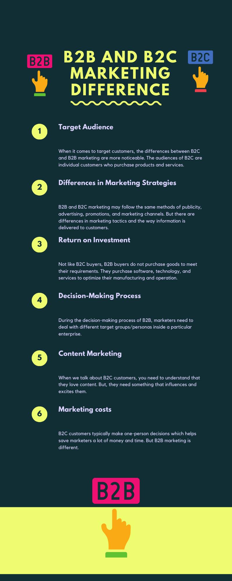 B2B and B2C Marketing infographic