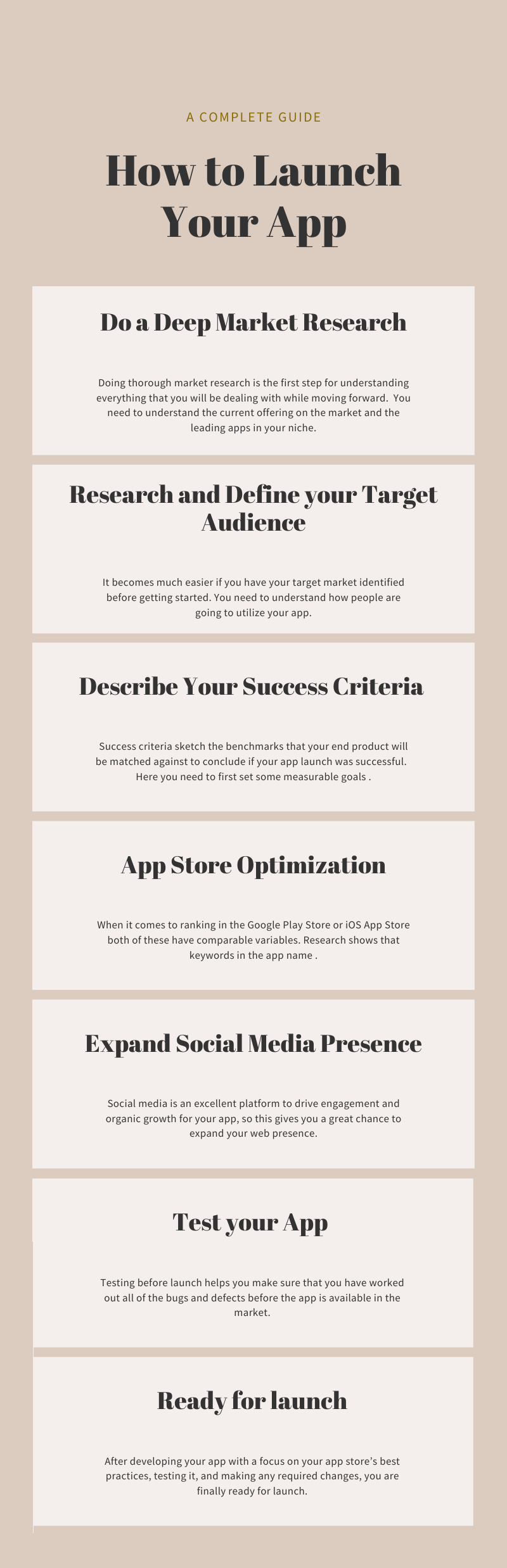 launch your mobile app infographic