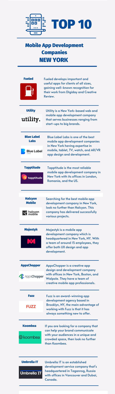 mobile app development companies newyork