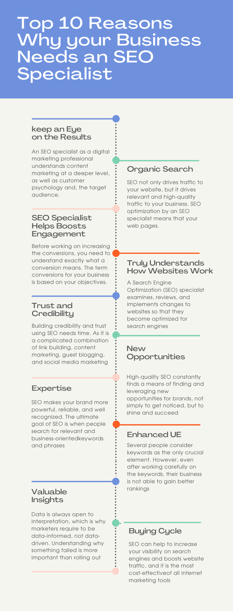 needs an SEO specialist infographic