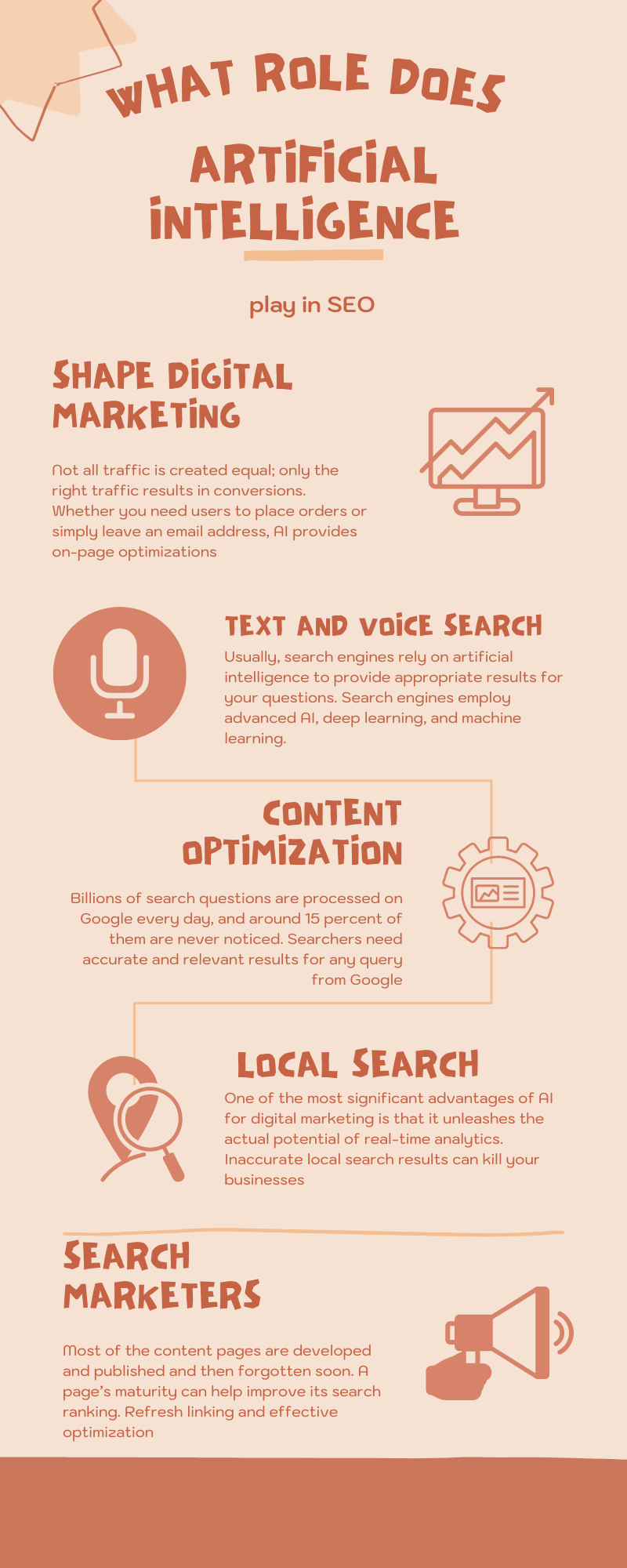 role of ai in seo infographic