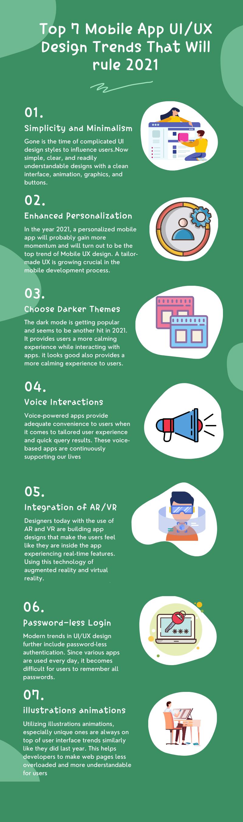 Mobile App UI/UX Design Trends infographic